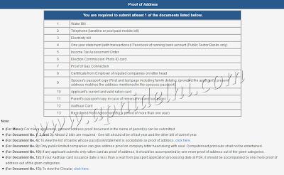 Passport Address Proof Documents List