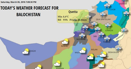 Current weather condition in Quetta, Balochistan