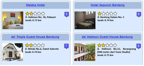 Berikut Hotel MURAH Di Dekat Trans Studio Bandung Lagi Semoga Bermanfaat Dan Artikel Diatas Bisa Menjadi Panduan Buat Anda Yang Ingin Mendapatkan