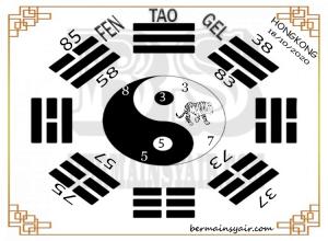 Kode syair Hongkong Minggu 18 Oktober 2020 293