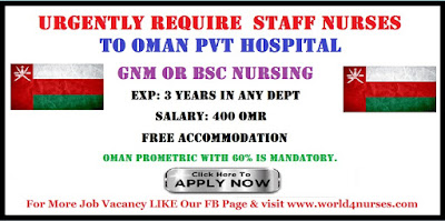 Urgently Require Female Staff Nurses to Oman Pvt Hospital.