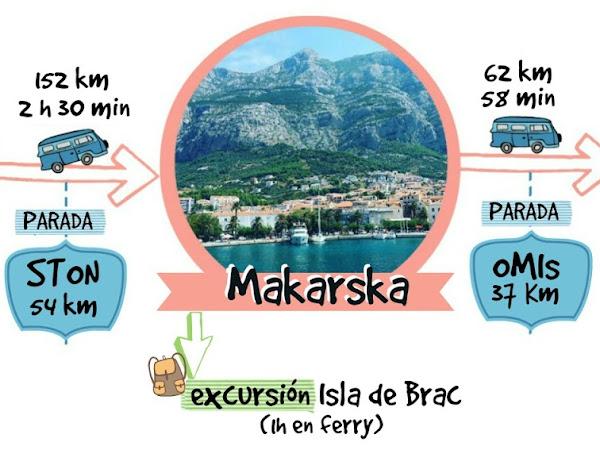 ¡Una semana en Croacia!: nuestra ruta y consejos útiles.