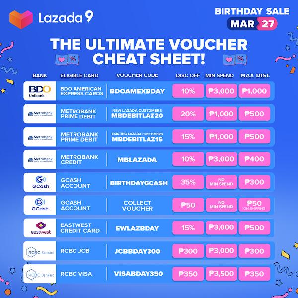 lazada brand partners discounts