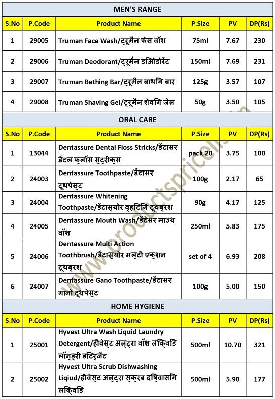 Vestige Products list 2020