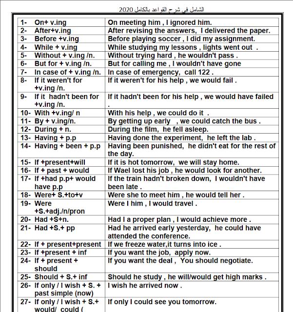 تحميل اهم قواعد انجليزى الثانوية العامة (جدول القواعد) 2021 English grammar