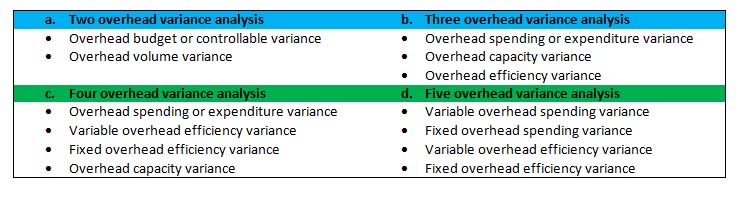 What is Flexible budget and overhead variance? - Online Account Reading