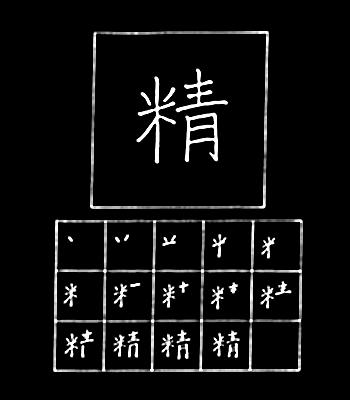 kanji jiwa