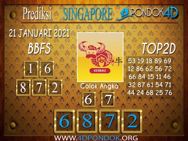 Prediksi Togel SINGAPORE PONDOK4D 21 JANUARI 2021