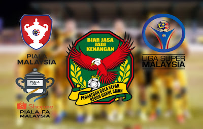 Jadual Perlawanan Persahabatan Pramusim Kedah 2020 (Keputusan)