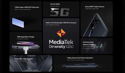 الإعلان الرسمي عن هاتف Realme X7 Max 5G وجهاز Realme Smart TV 4K