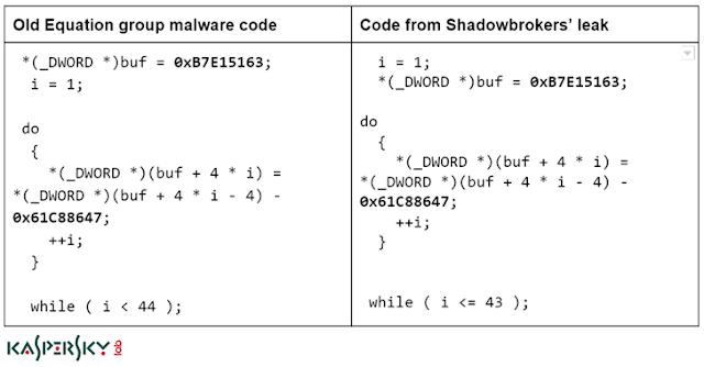 nsa-hack-equation-hacking-group