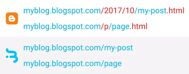 Urls mas cortas para Blogger