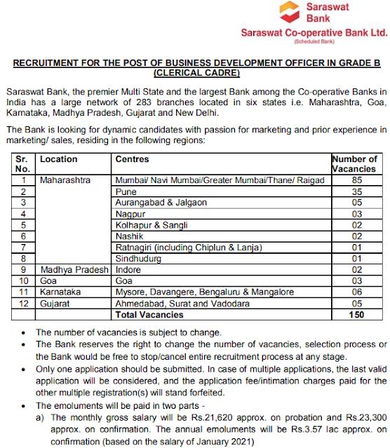 Saraswat Bank Business Development Officer Recruitment 2021