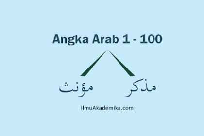 Bahasa Arab Angka 1 Sampai 100 Mudzakkar dan Muannats