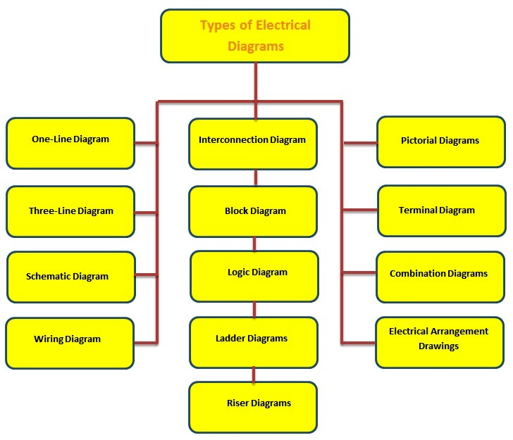 How To Read Electrical Elementary Wiring Diagrams Pioneer Deh X6800bt Diagram And Interpret Shop Drawings –part Four ~ Knowhow