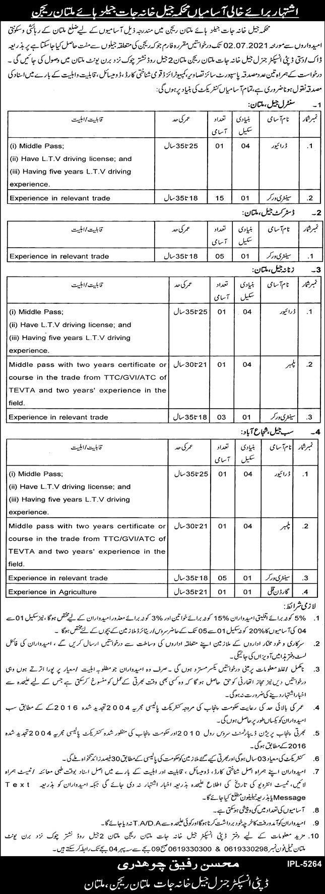 Jail Khana Jat Department Multan Jobs 2021 in Pakistan