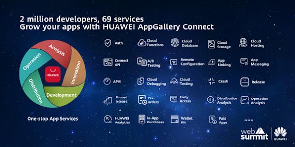 Huawei anuncia mais uma ferramenta para apoiar parceiros e programadores: o HMS Connect