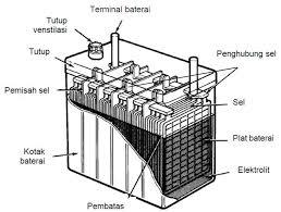 Fungsi Dan Komponen Baterai Aki