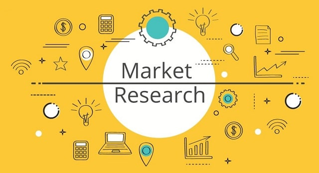 importance of market research business researching markets