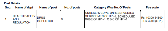 Recruitment of various post in  HIMACHAL PRADESH PUBLIC SERVICE COMMISSION