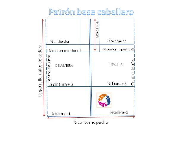 www.patronycostura.blogspot.com/patrón-base-caballero.Tema-3.html