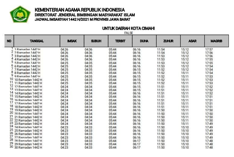 Jadwal Imsakiyah Ramadhan 2021 untuk Kota Cimahi Format Pdf