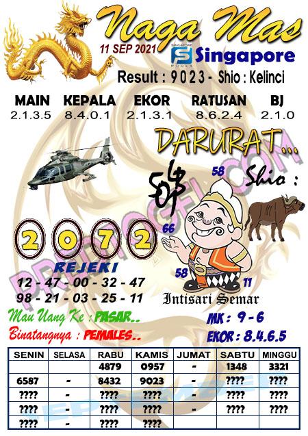 Syair Nagamas SGP Sabtu 11 September 2021