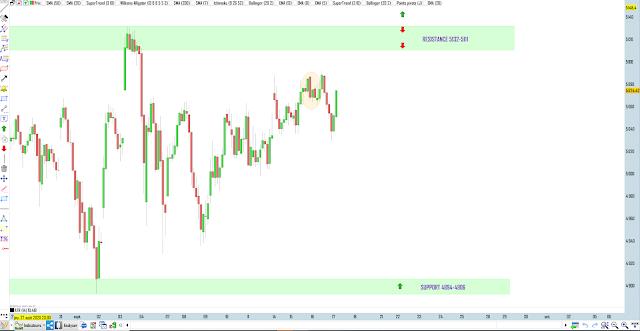 bilan trading cac40 16/09/20