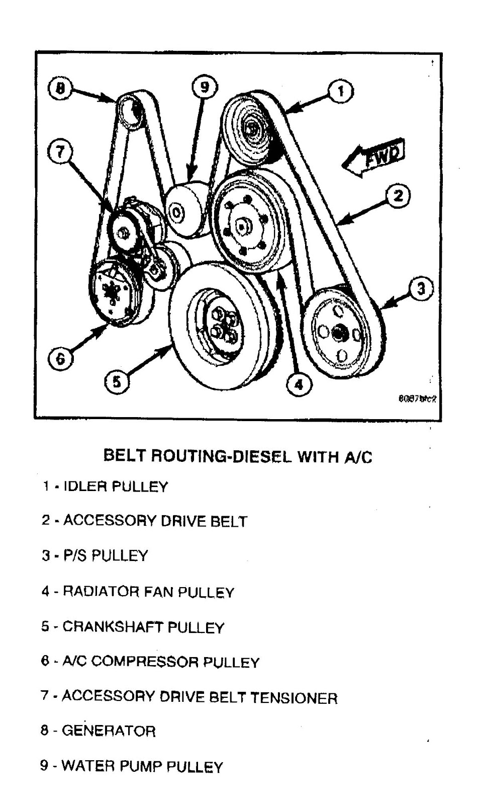 Dodge Ram Belt Diagram on Dodge Ram 1500 Serpentine Belt