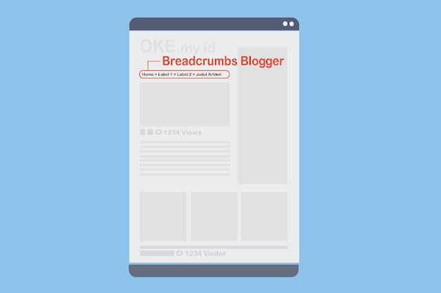 Breadcrumb Blogger