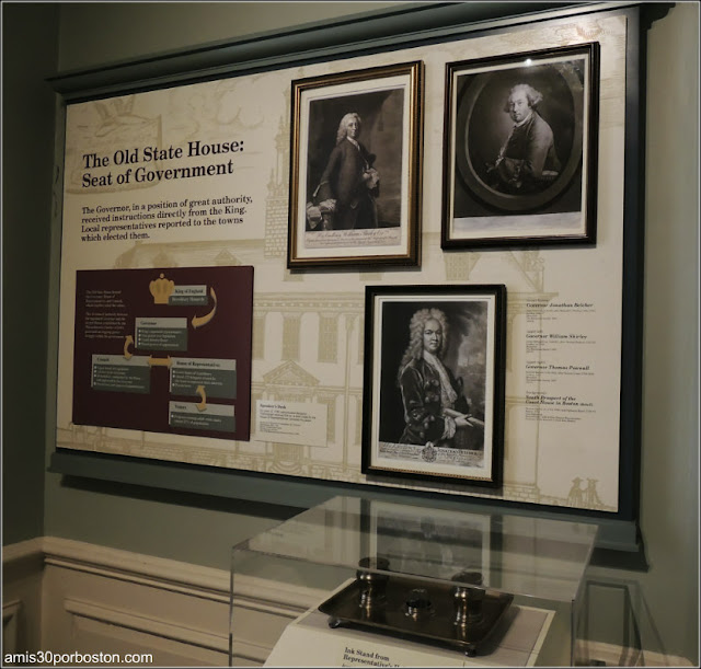 Exhibiciones del Museo del Old State House de Boston