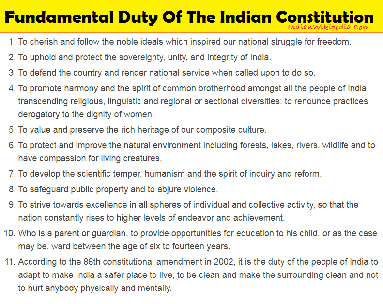 Fundamental Duty Of The Indian Constitution