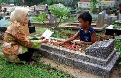 4 Motifasi  Ziarah Kubur Menurut Syeikh Imam Nawawi Banten