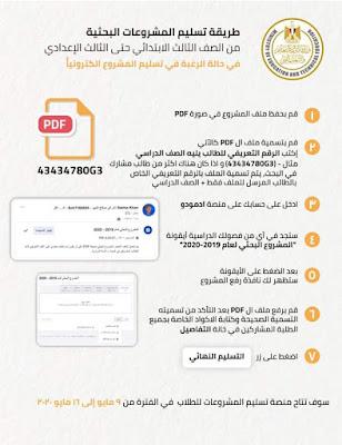 بيان عاجل من وزير التعليم - طرق تسليم المشروعات البحثية