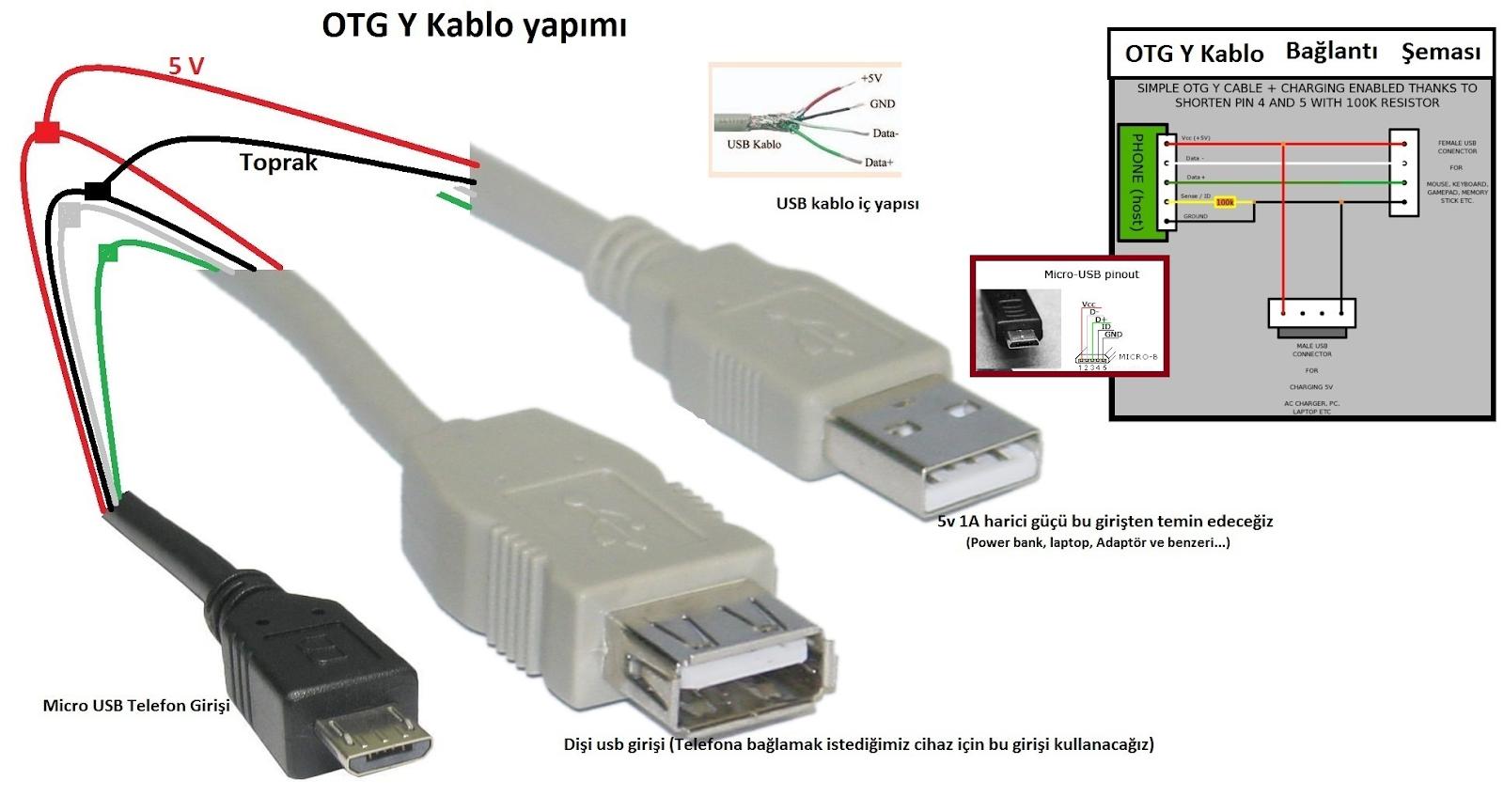 Samsung USB Kablo Şeması - Android Hastanem