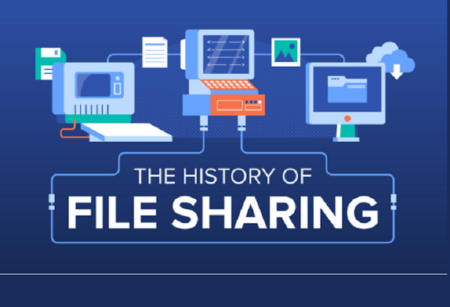 The History of File Sharing #infographic