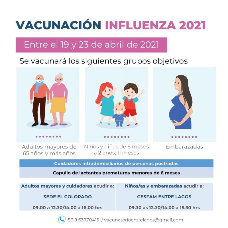 Vacunación Influenza