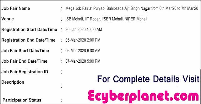 Notification of Job fair in mohali