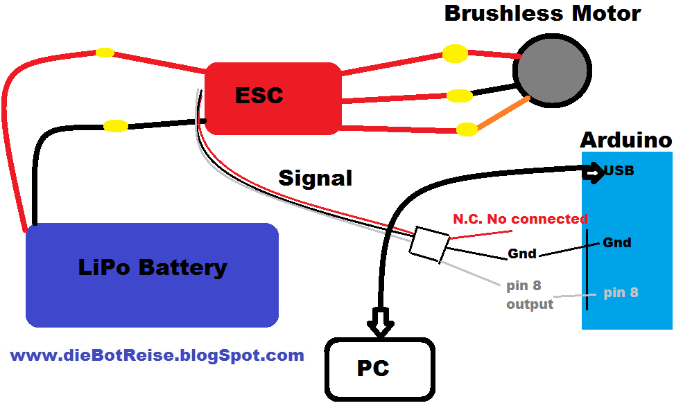How To Connect Esc To Brushless Motor  impremedia