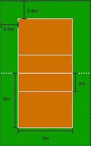 Gambar Lapangan Bola Voli Beserta Ukurannya : gambar, lapangan, beserta, ukurannya, Ukuran, Lapangan, Resmi