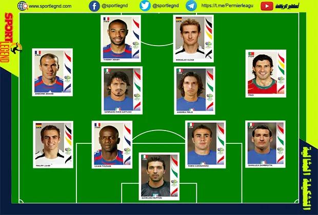 كأس العالم 2006 : التشكيلة المثالية للفيفا بقيادة زين الدين زيدان أفضل تشكيلة في كأس العالم 2006