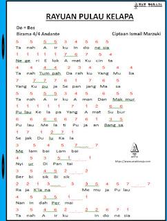 Partitur Lagu Rayuan Pulau Kelapa - Ismail Marzuki