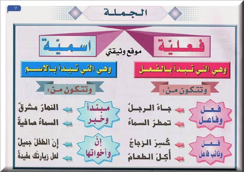 تحميل كتاب الكلمة واخواتها pdf