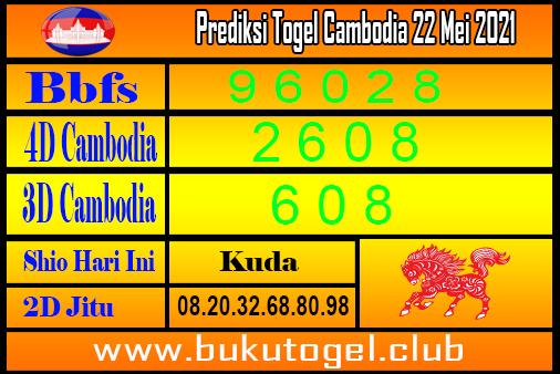 Perkiraan Kamboja untuk 22 Mei 2021