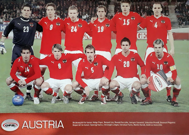 AUSTRIA FOOTBALL TEAM SQUAD 2008