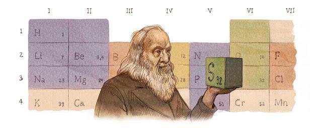 Dmitri Mendeleev's 182nd Birthday - Google Doodle