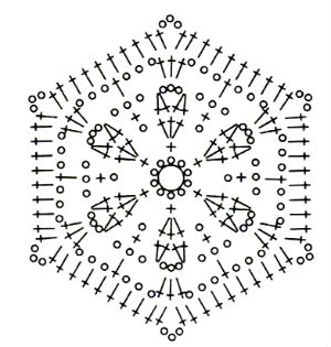 esquema-hexagono-ganchillo