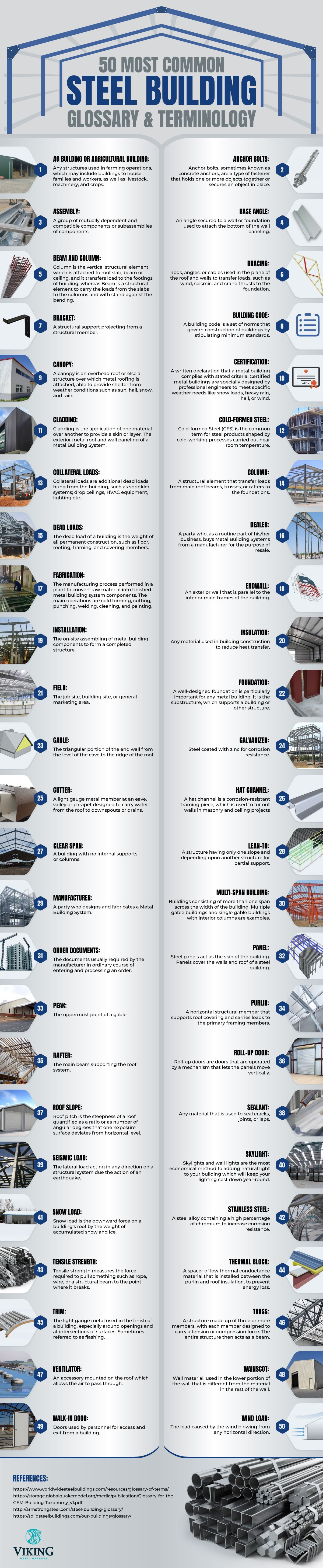 50-most-common-steel-building-glossary-terminology-infographic