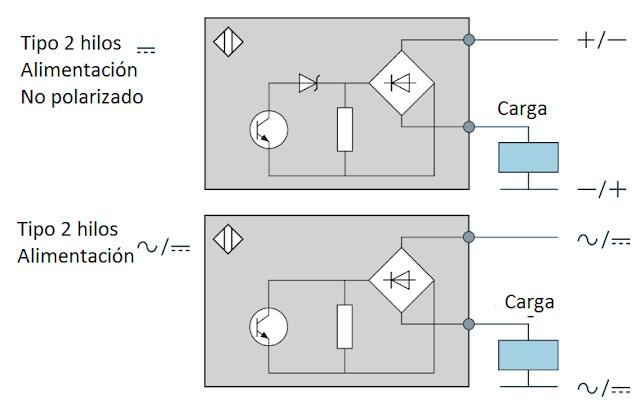 Conexión de detectores de 2 hilos de sensores inductivos