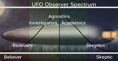 UFO Observer Spectrum
